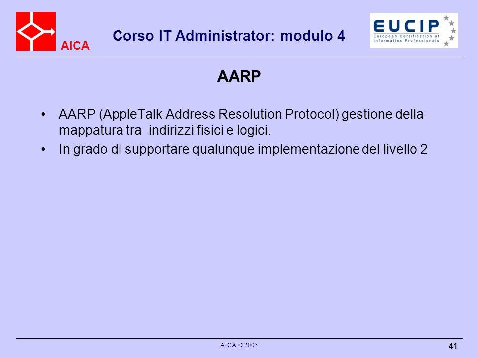 AARP AARP (AppleTalk Address Resolution Protocol) gestione della mappatura tra indirizzi fisici e logici.