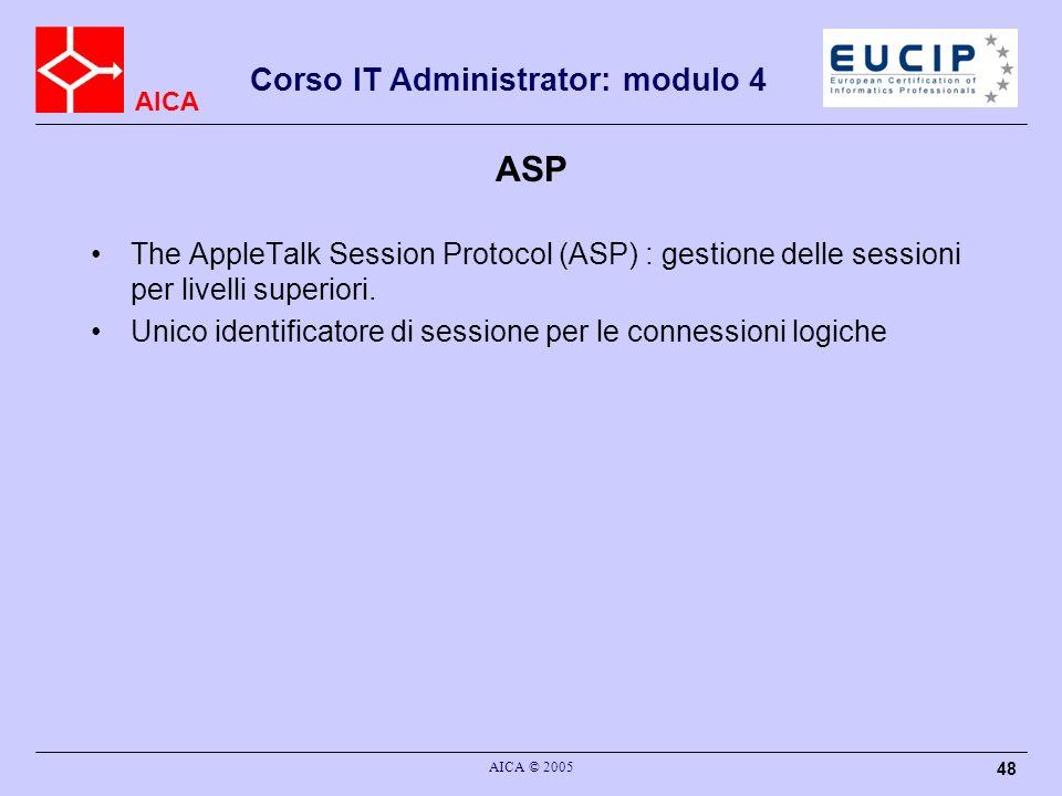 ASP The AppleTalk Session Protocol (ASP) : gestione delle sessioni per livelli superiori.