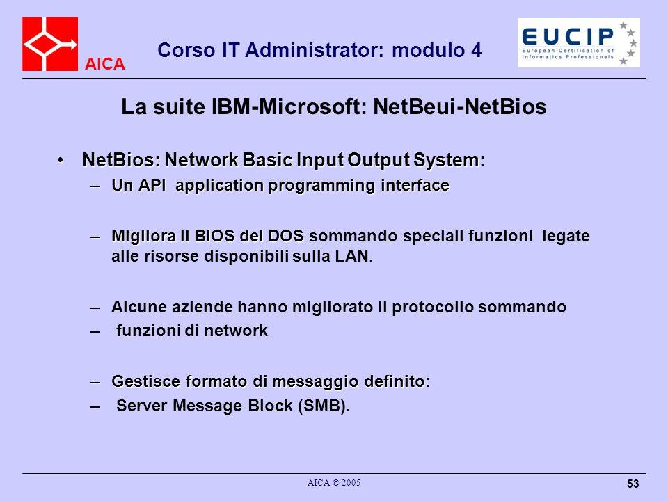 La suite IBM-Microsoft: NetBeui-NetBios