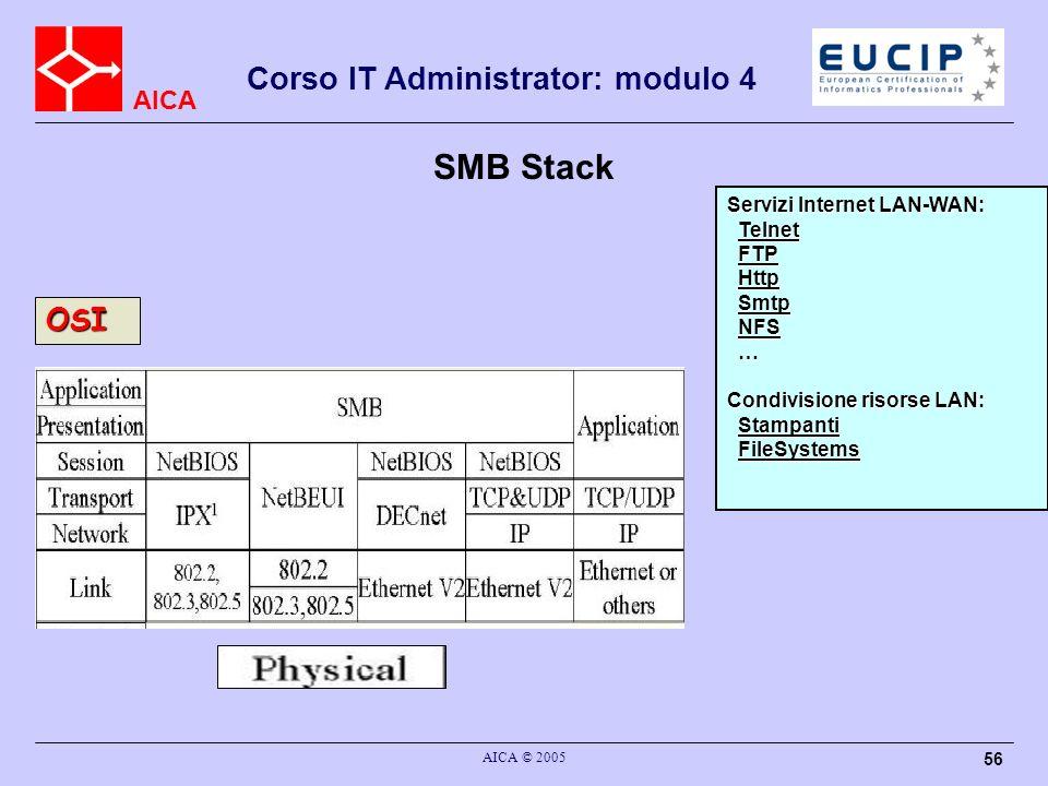 SMB Stack OSI Servizi Internet LAN-WAN: Telnet FTP Http Smtp NFS …