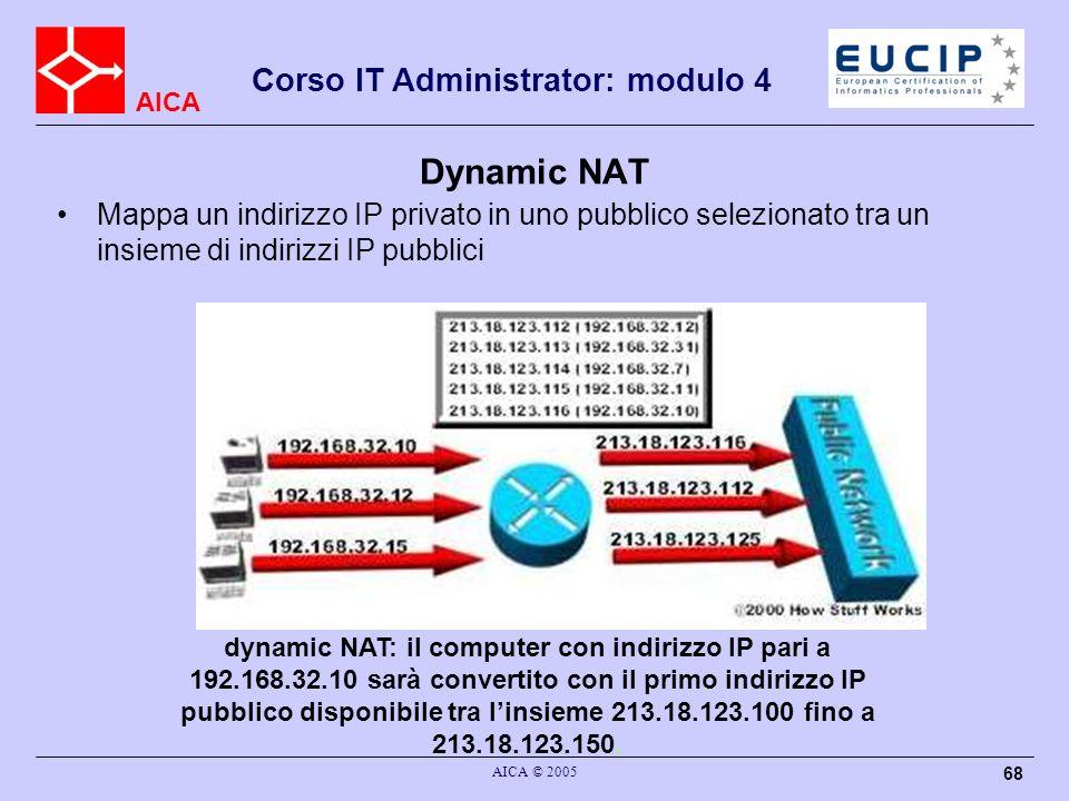 Dynamic NAT Mappa un indirizzo IP privato in uno pubblico selezionato tra un insieme di indirizzi IP pubblici.