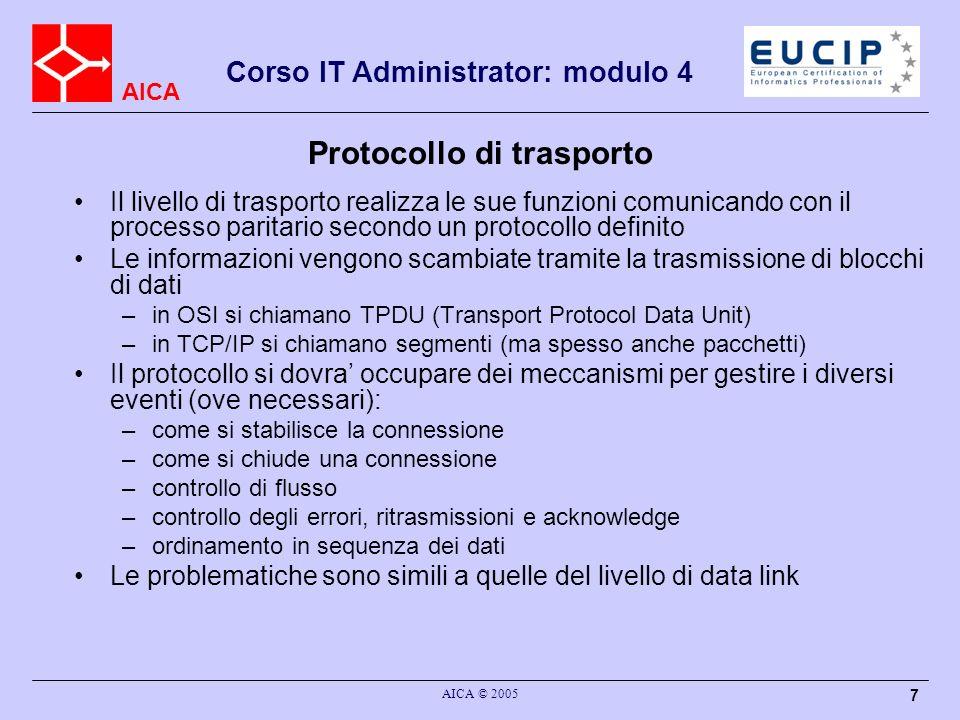 Protocollo di trasporto