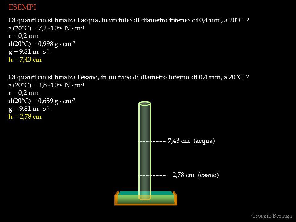 ESEMPI Di quanti cm si innalza l'acqua, in un tubo di diametro interno di 0,4 mm, a 20°C g (20°C) = 7,2 . 10-2 N . m-1.