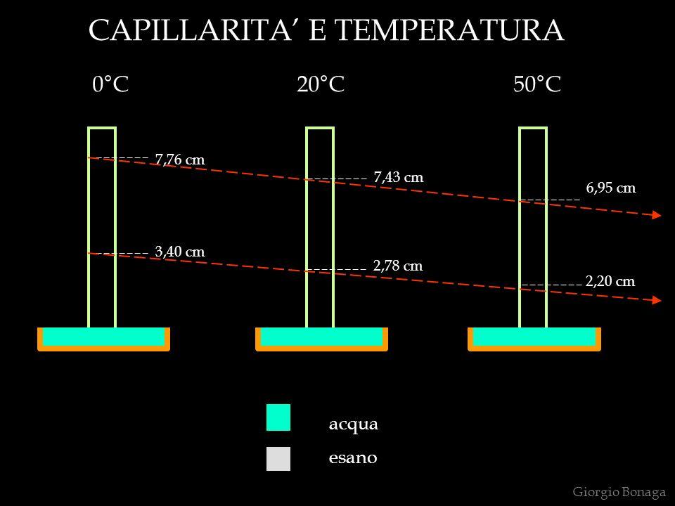 CAPILLARITA' E TEMPERATURA