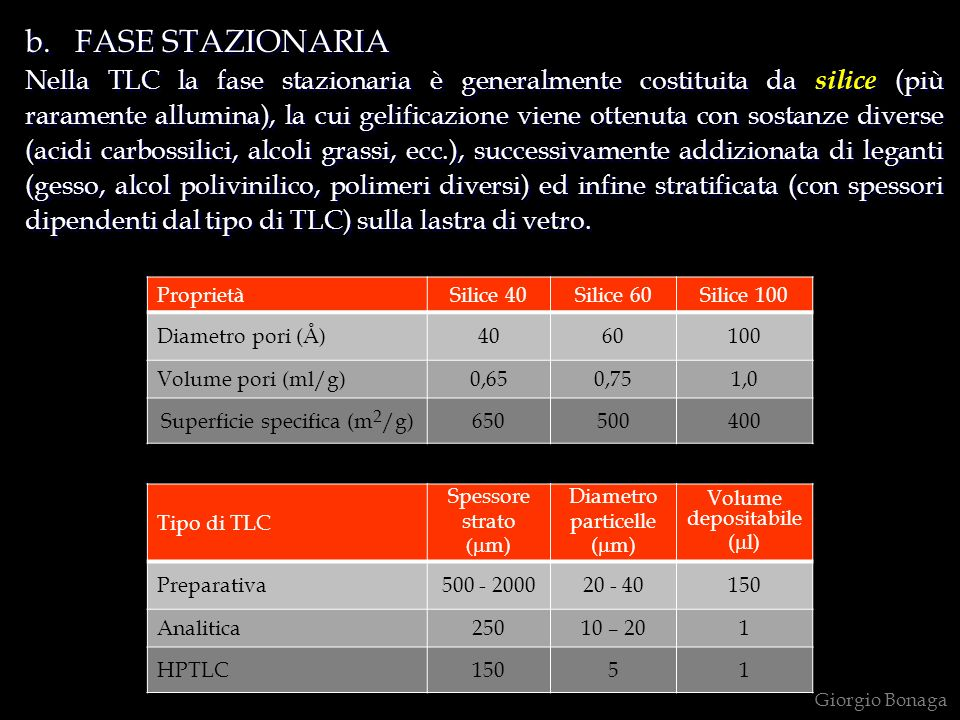 Superficie specifica (m2/g)