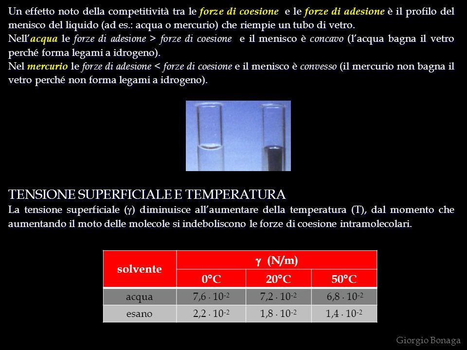TENSIONE SUPERFICIALE E TEMPERATURA