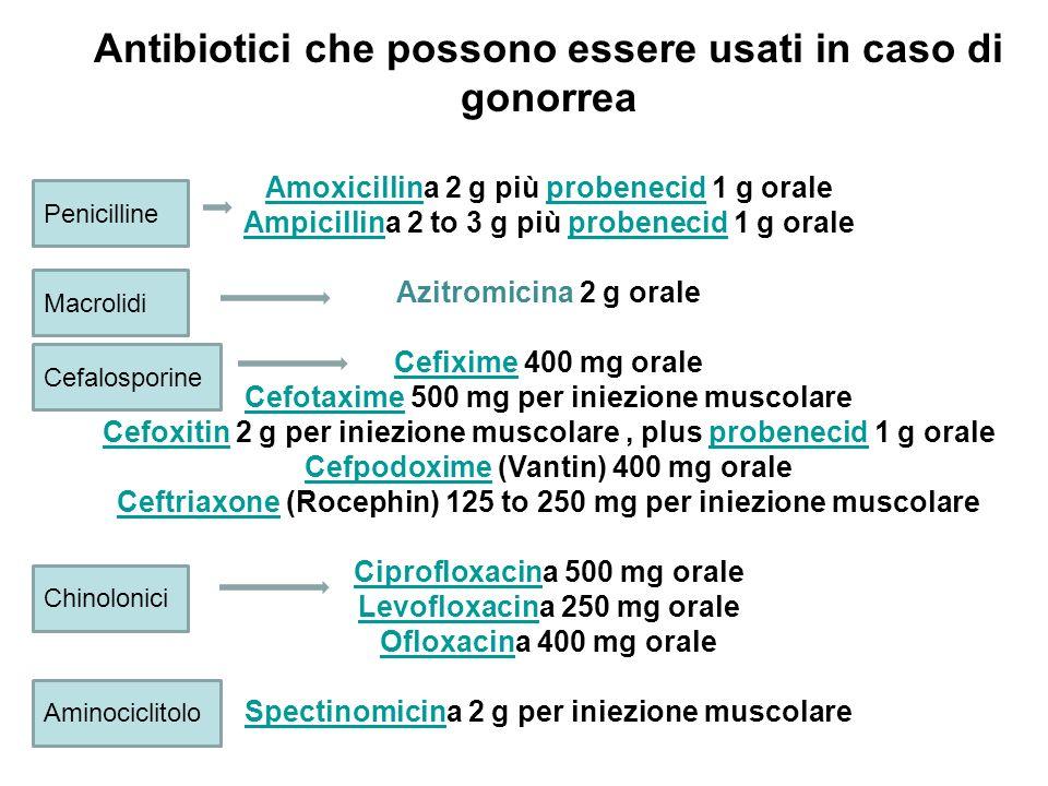 Antibiotici che possono essere usati in caso di gonorrea