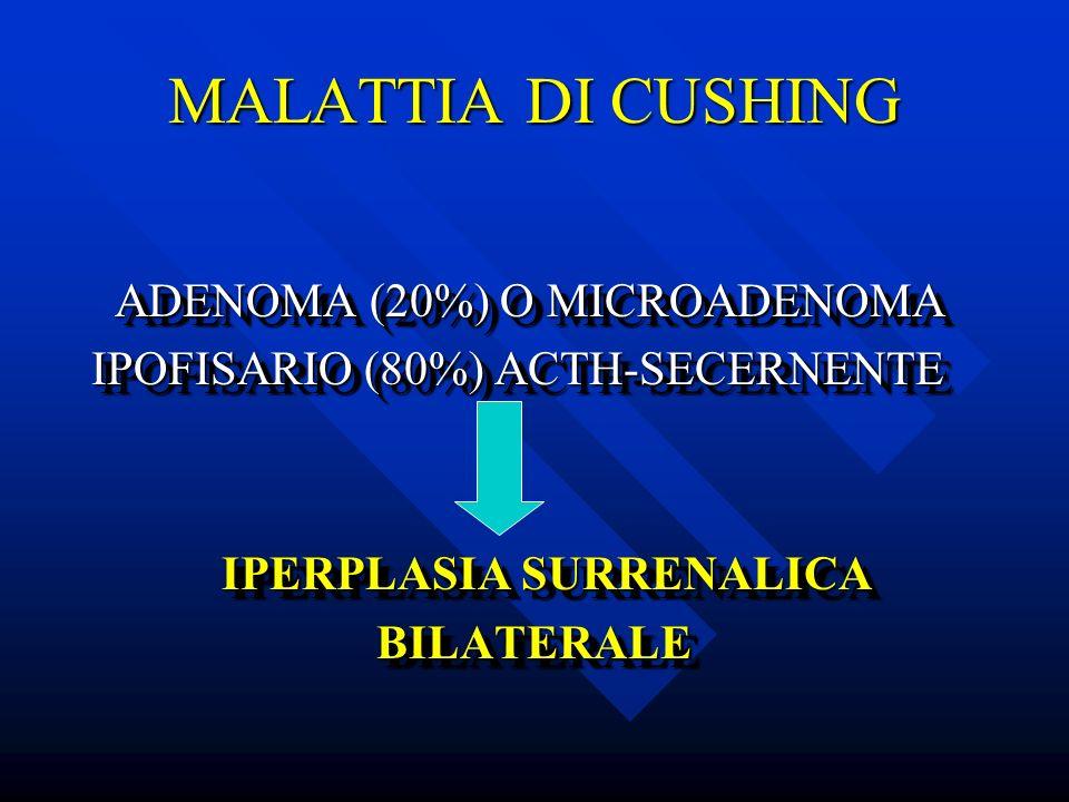 MALATTIA DI CUSHING ADENOMA (20%) O MICROADENOMA
