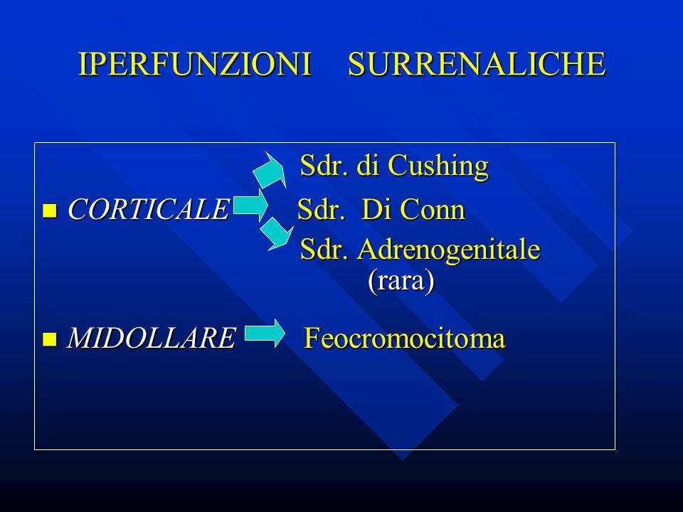 IPERFUNZIONI SURRENALICHE