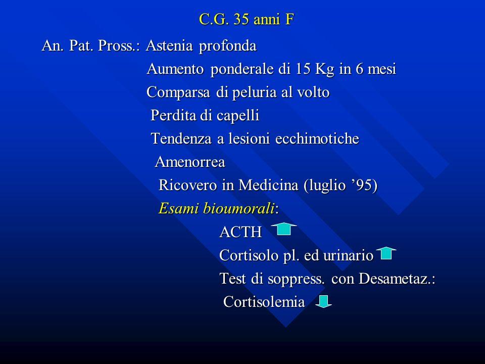C.G. 35 anni F An. Pat. Pross.: Astenia profonda. Aumento ponderale di 15 Kg in 6 mesi. Comparsa di peluria al volto.