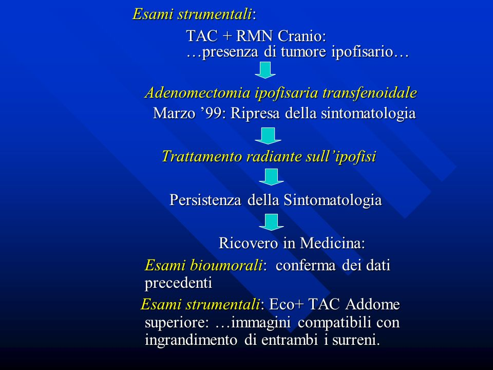 Esami strumentali: TAC + RMN Cranio: …presenza di tumore ipofisario…