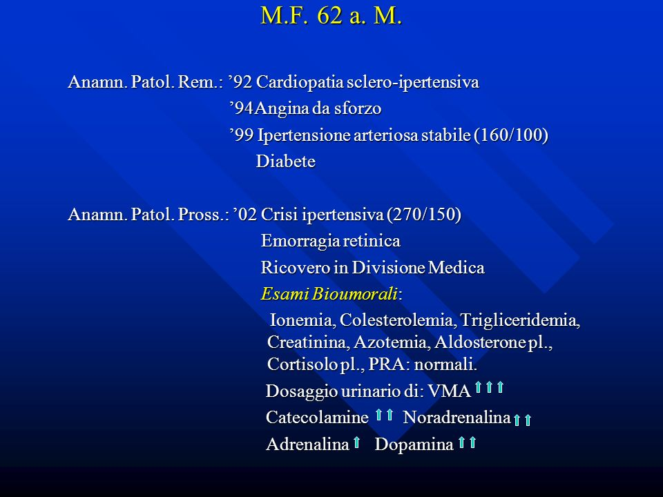 M.F. 62 a. M. Anamn. Patol. Rem.: '92 Cardiopatia sclero-ipertensiva