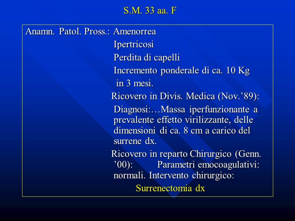 S.M. 33 aa. F Anamn. Patol. Pross.: Amenorrea. Ipertricosi. Perdita di capelli. Incremento ponderale di ca. 10 Kg.