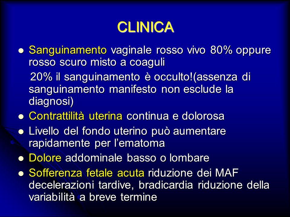 CLINICA Sanguinamento vaginale rosso vivo 80% oppure rosso scuro misto a coaguli.