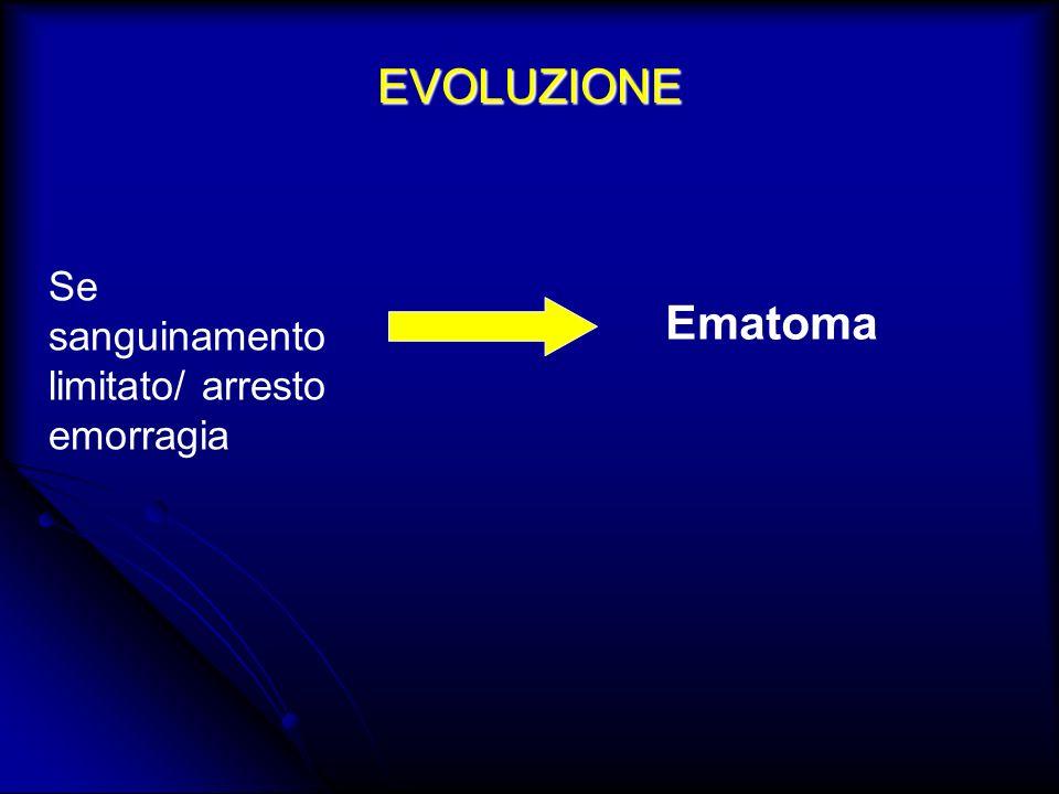 EVOLUZIONE Se sanguinamento limitato/ arresto emorragia Ematoma