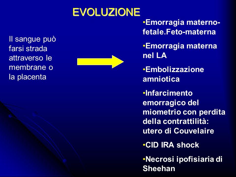 EVOLUZIONE Emorragia materno-fetale.Feto-materna