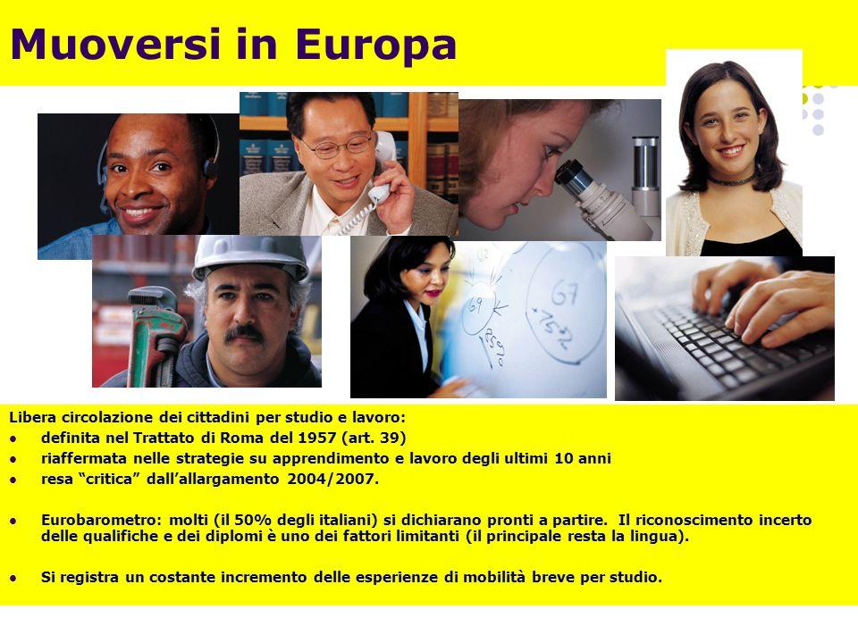 Muoversi in Europa Libera circolazione dei cittadini per studio e lavoro: definita nel Trattato di Roma del 1957 (art. 39)