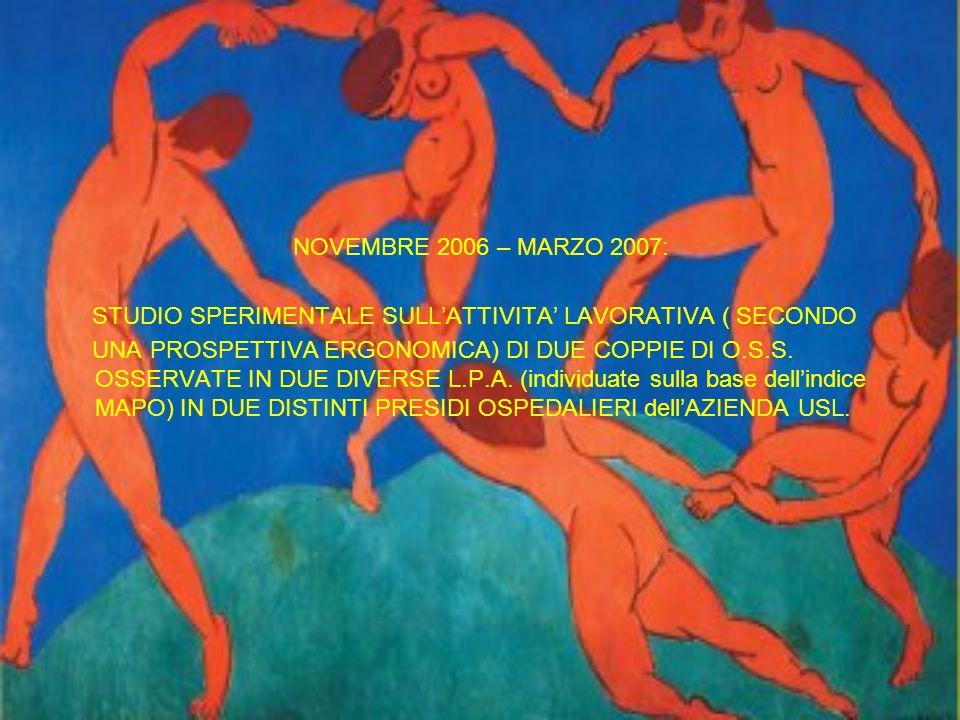 NOVEMBRE 2006 – MARZO 2007:STUDIO SPERIMENTALE SULL'ATTIVITA' LAVORATIVA ( SECONDO.