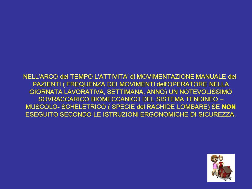 NELL'ARCO del TEMPO L'ATTIVITA' di MOVIMENTAZIONE MANUALE dei PAZIENTI ( FREQUENZA DEI MOVIMENTI dell'OPERATORE NELLA GIORNATA LAVORATIVA, SETTIMANA, ANNO) UN NOTEVOLISSIMO SOVRACCARICO BIOMECCANICO DEL SISTEMA TENDINEO – MUSCOLO- SCHELETRICO ( SPECIE del RACHIDE LOMBARE) SE NON ESEGUITO SECONDO LE ISTRUZIONI ERGONOMICHE DI SICUREZZA.