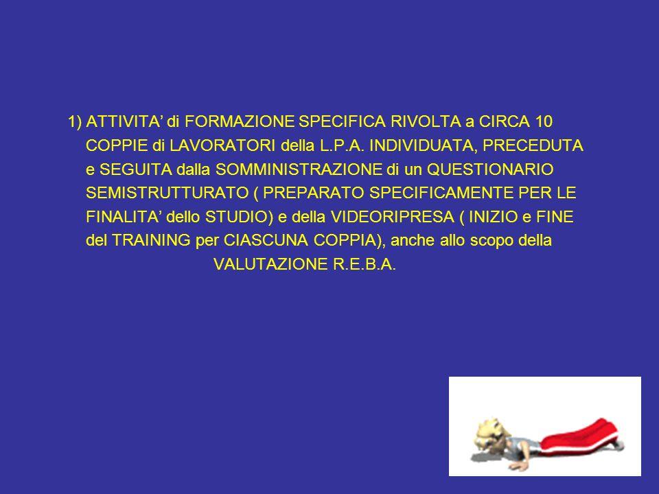 1) ATTIVITA' di FORMAZIONE SPECIFICA RIVOLTA a CIRCA 10