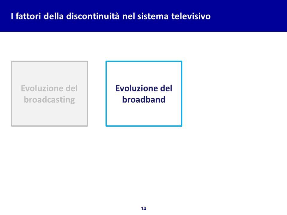 Sviluppo delle reti broadband fisse e mobili