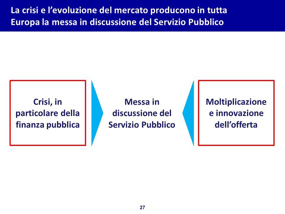 La necessità di una nuova legittimazione del Servizio Pubblico