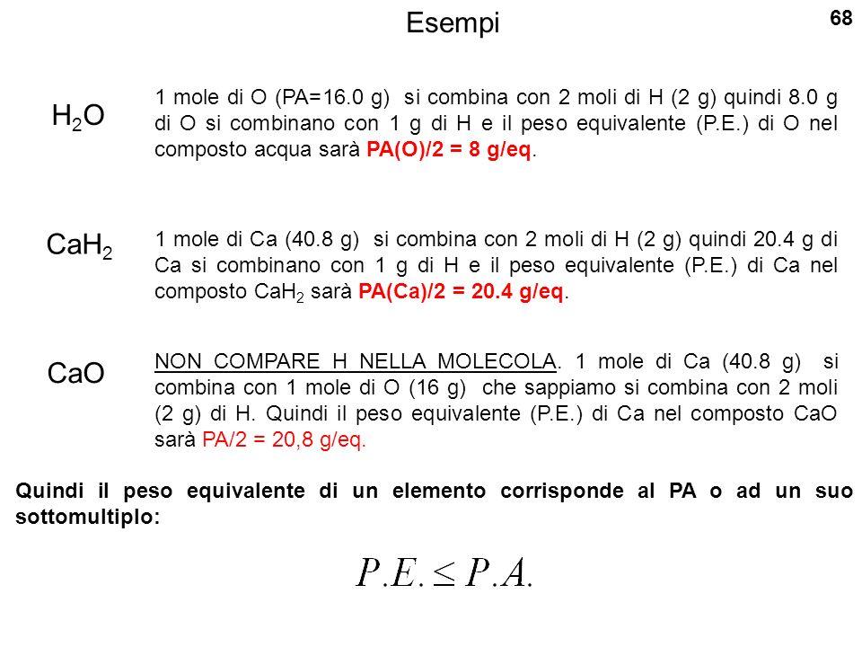 Esempi 68.