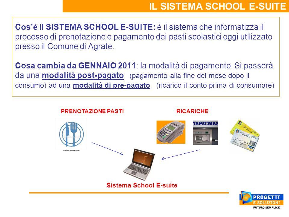 IL SISTEMA SCHOOL E-SUITE