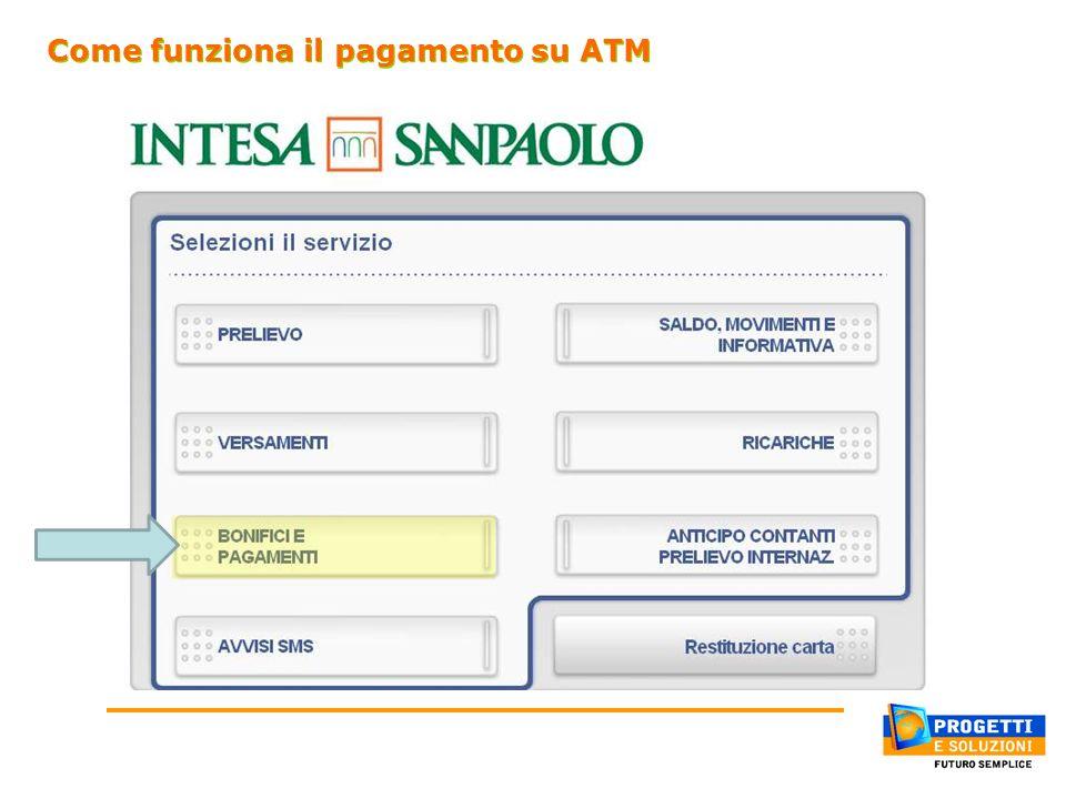 la soluzione Come funziona il pagamento su ATM