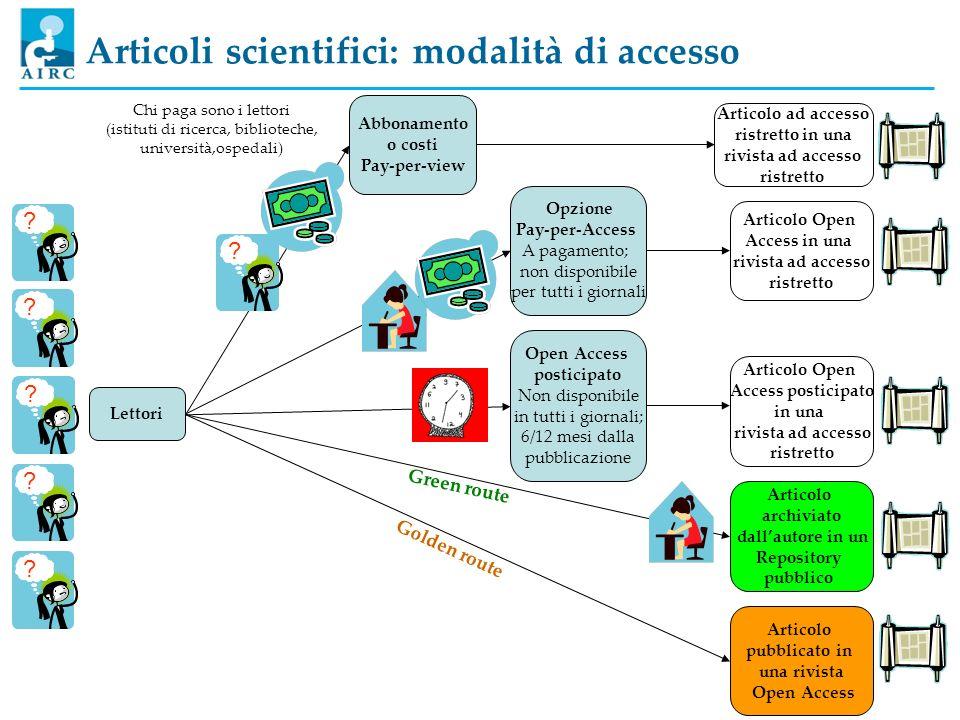 Articoli scientifici: modalità di accesso