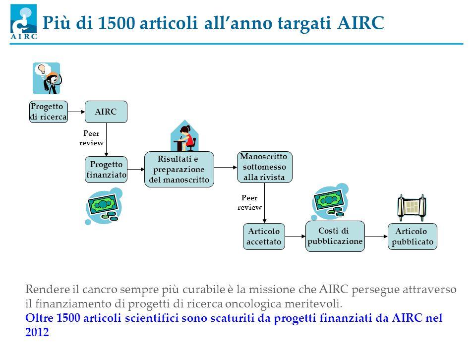 Più di 1500 articoli all'anno targati AIRC
