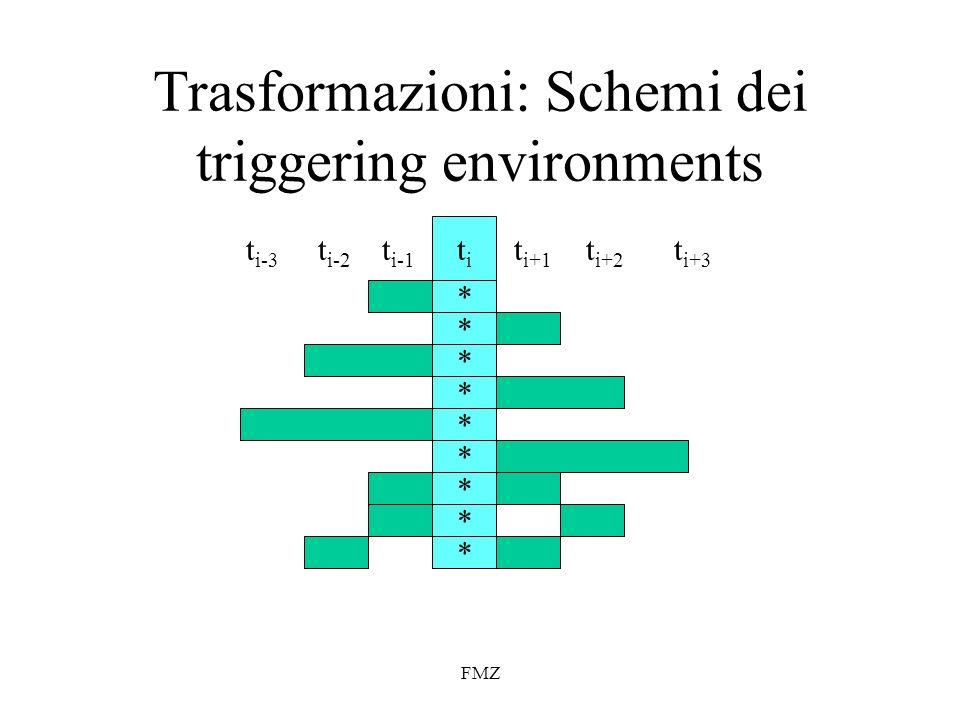 Trasformazioni: Schemi dei triggering environments