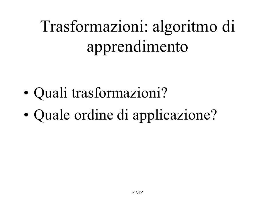 Trasformazioni: algoritmo di apprendimento