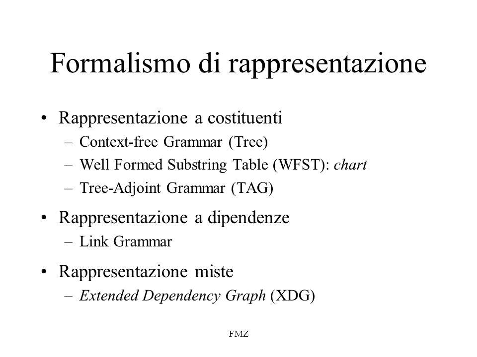 Formalismo di rappresentazione