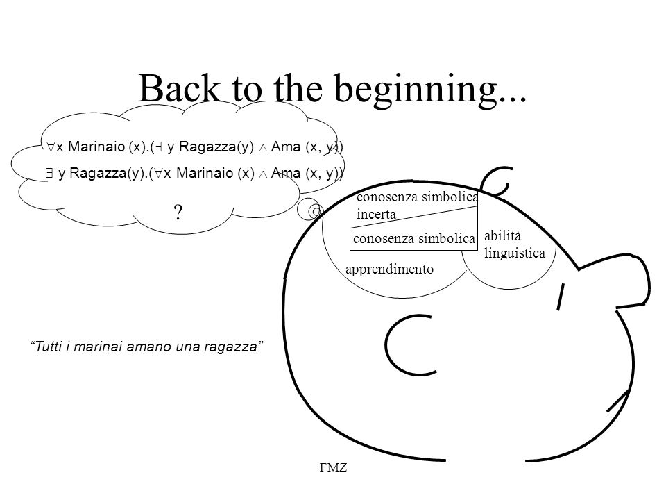 Back to the beginning... x Marinaio (x).( y Ragazza(y)  Ama (x, y))  y Ragazza(y).(x Marinaio (x)  Ama (x, y))