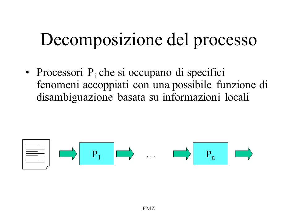 Decomposizione del processo