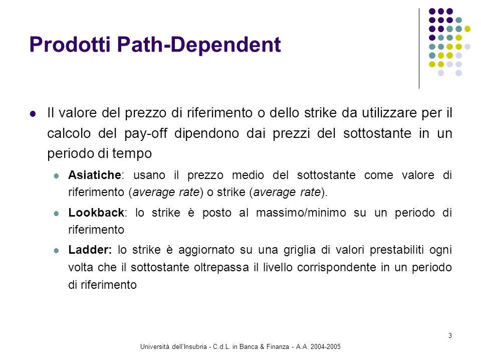 Prodotti Path-Dependent