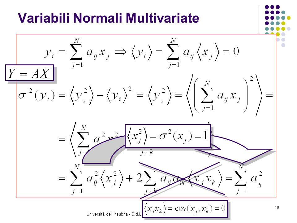 Variabili Normali Multivariate