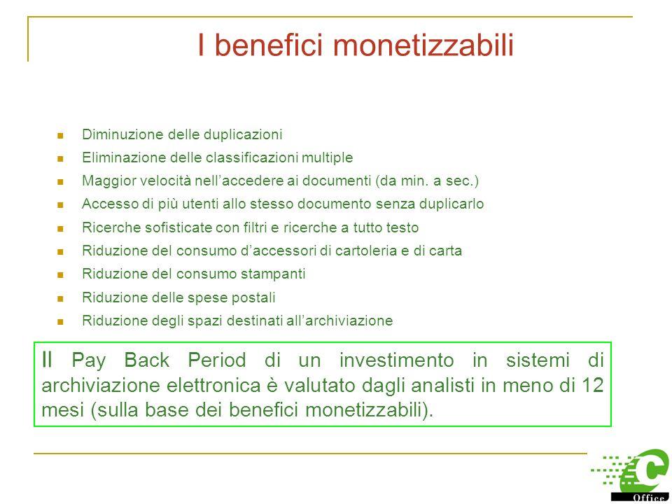 I benefici monetizzabili