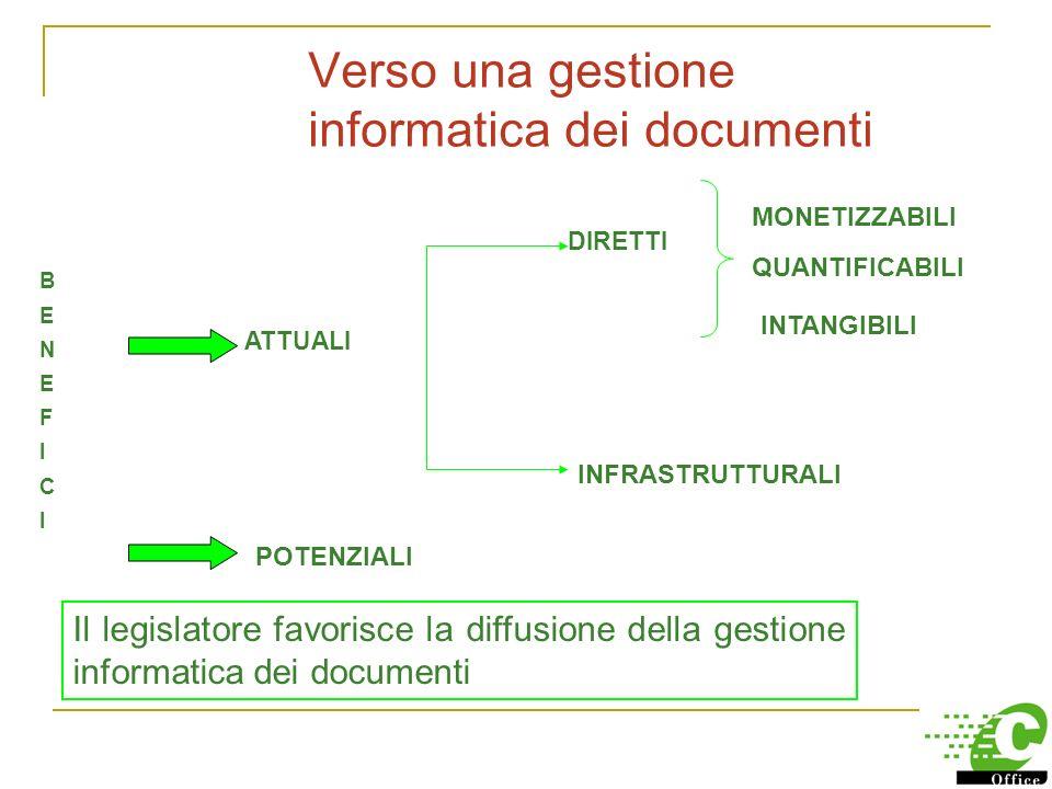 Verso una gestione informatica dei documenti