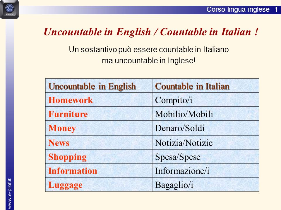 Uncountable in English / Countable in Italian !