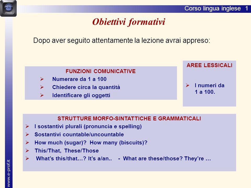 FUNZIONI COMUNICATIVE STRUTTURE MORFO-SINTATTICHE E GRAMMATICALI