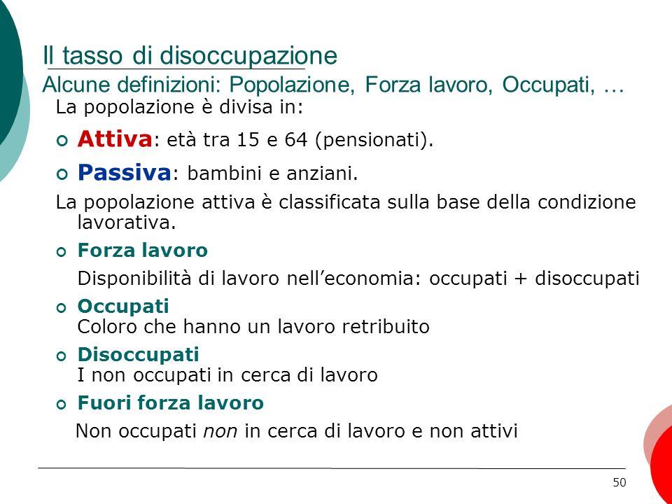 Il tasso di disoccupazione Alcune definizioni: Popolazione, Forza lavoro, Occupati, …