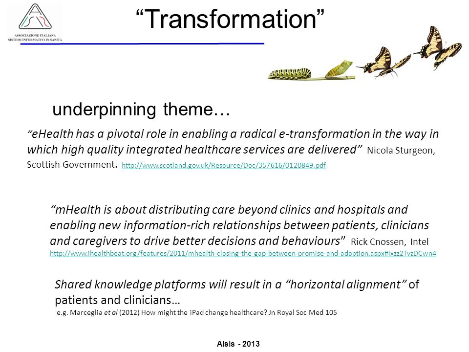 Transformation underpinning theme…