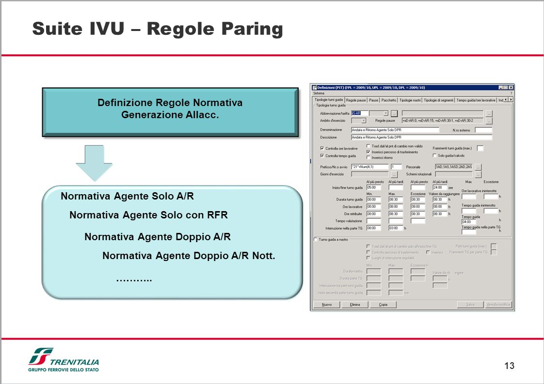 Suite IVU – Regole Paring