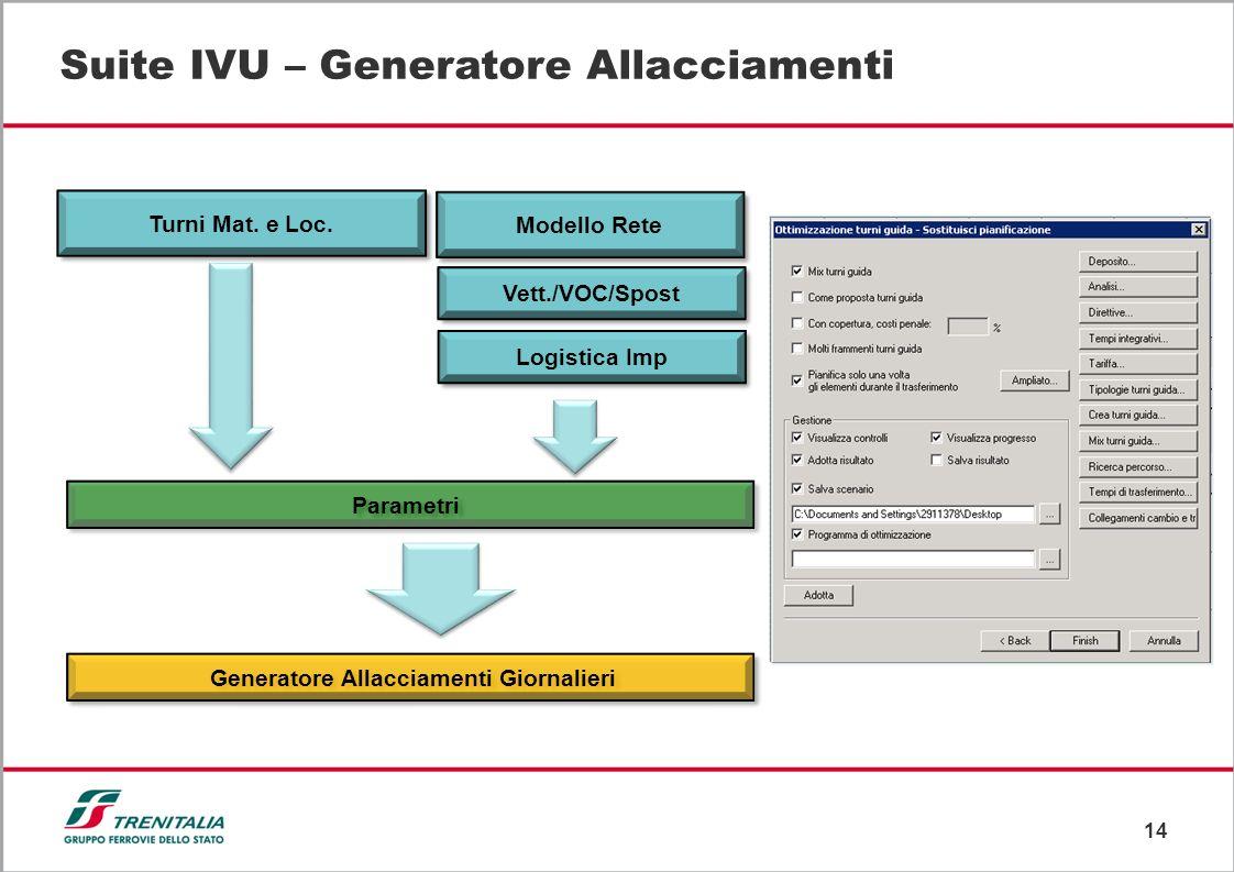 Suite IVU – Generatore Allacciamenti