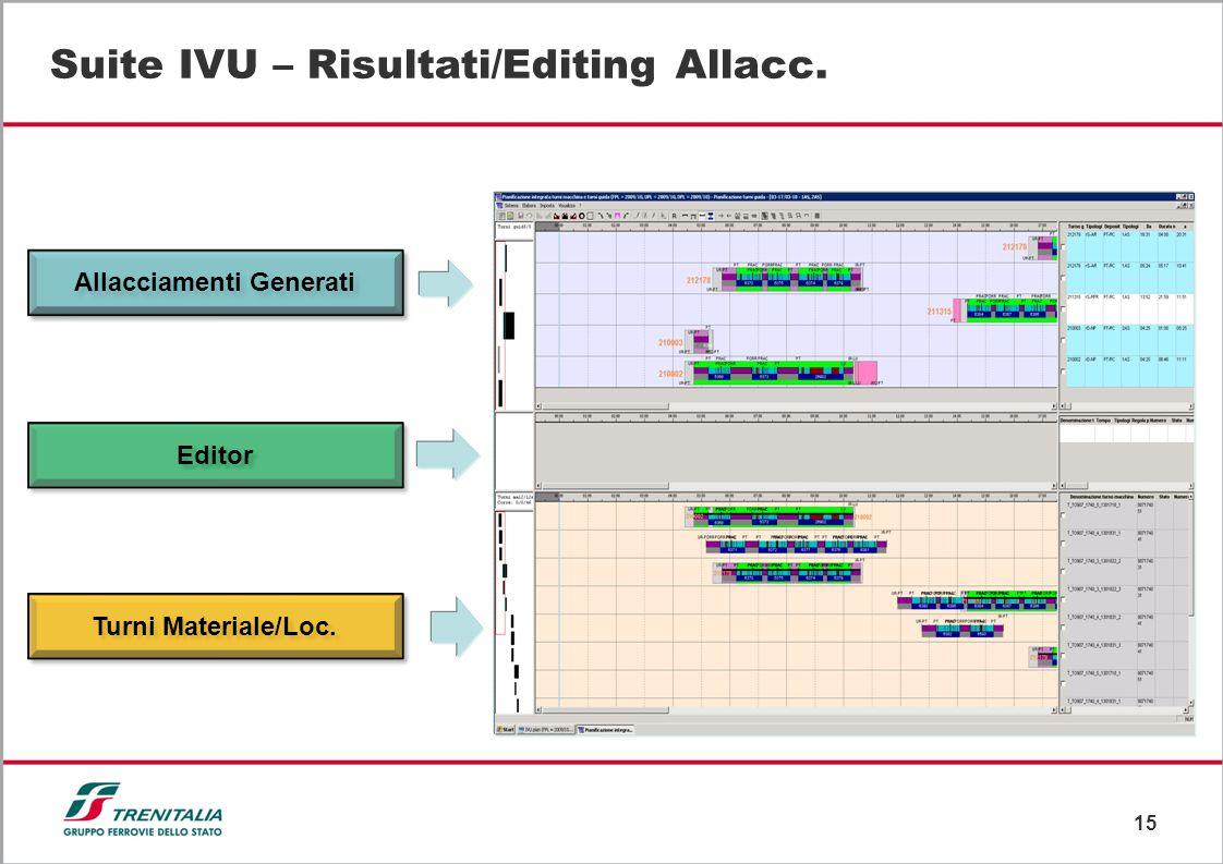 Suite IVU – Risultati/Editing Allacc.