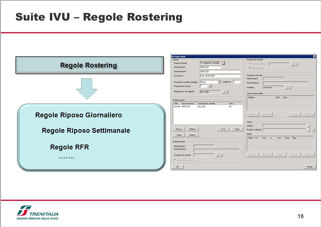 Suite IVU – Regole Rostering