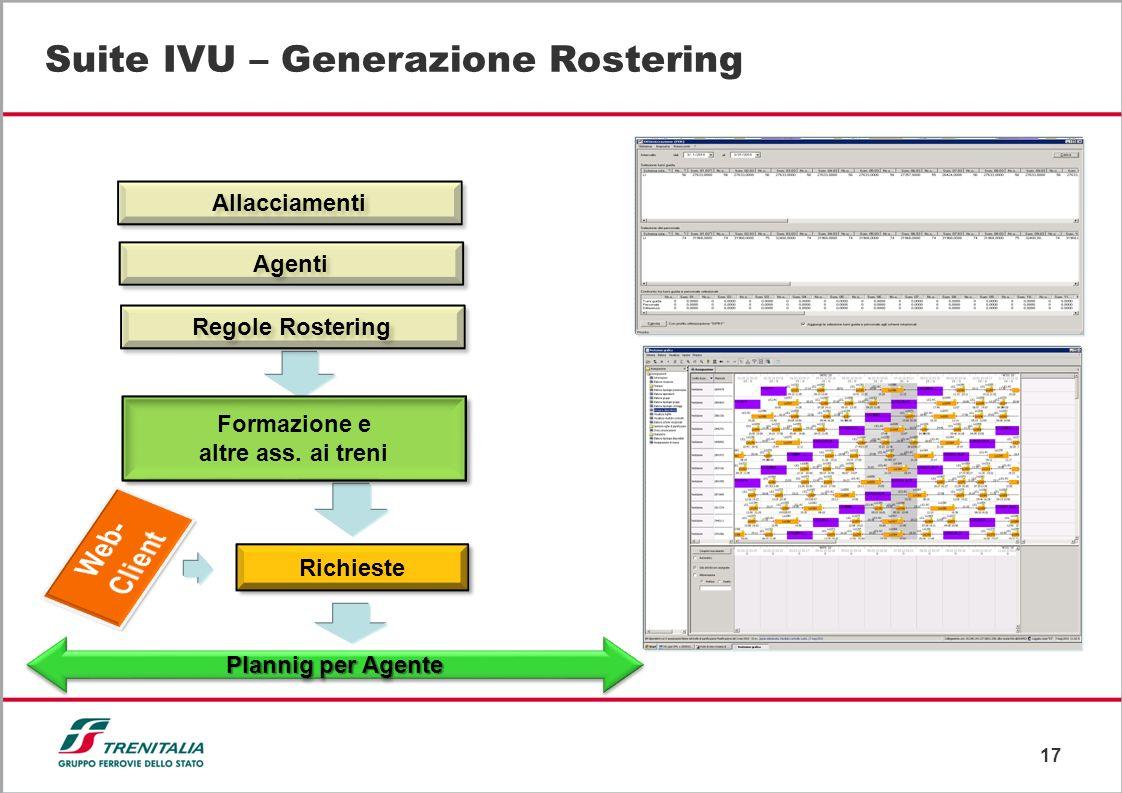 Suite IVU – Generazione Rostering