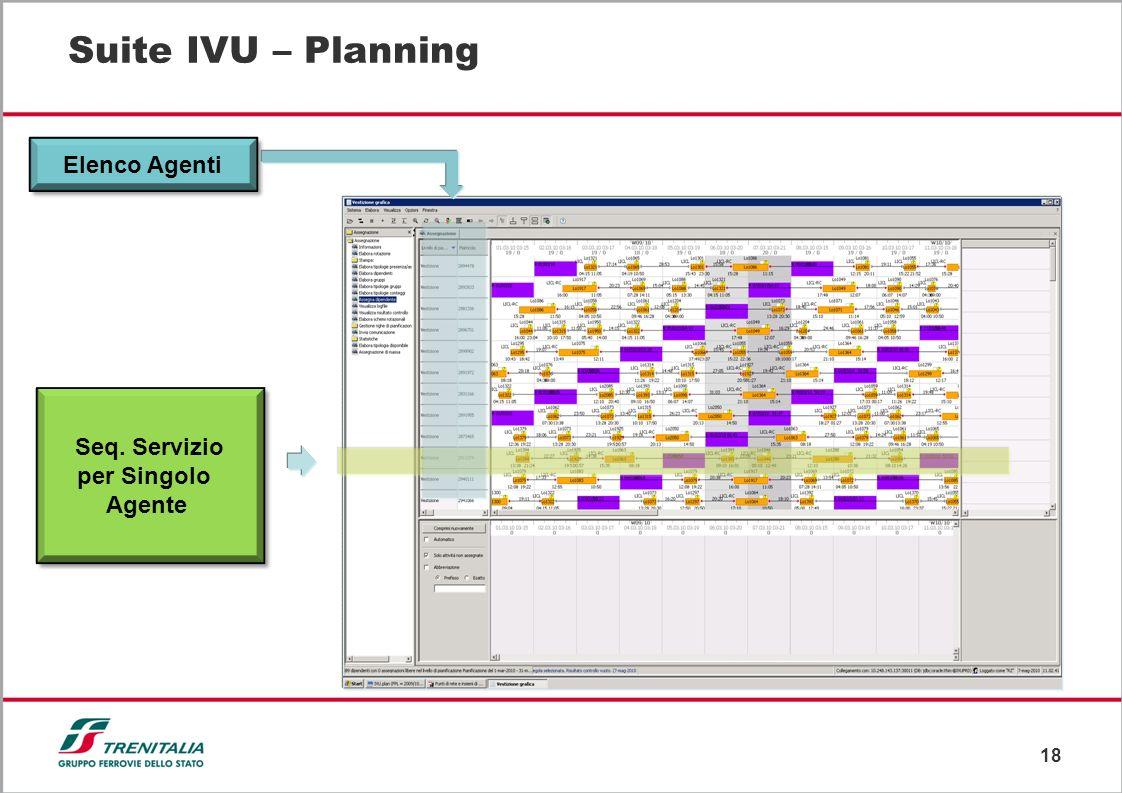 Suite IVU – Planning Elenco Agenti Seq. Servizio per Singolo Agente